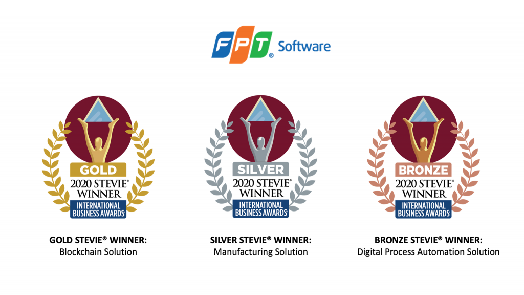 FPT Software's Digital Solutions Win Top Places at the 2020 International Business Awards®